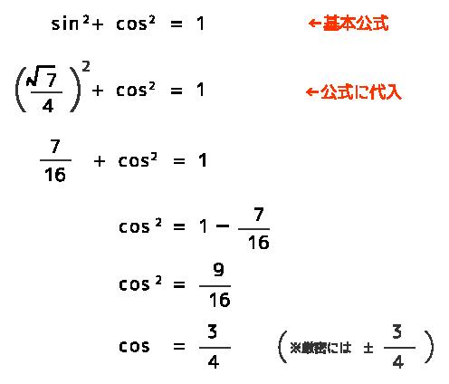 サイン コサイン 覚え 方